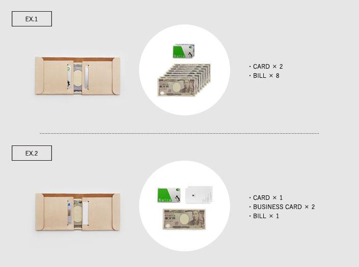 二つ折り財布の収納例