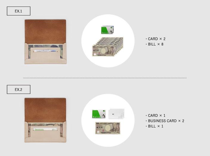長財布の収納例